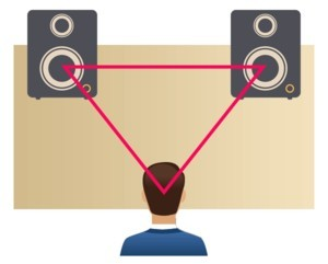 How to place studio monitors in your setup