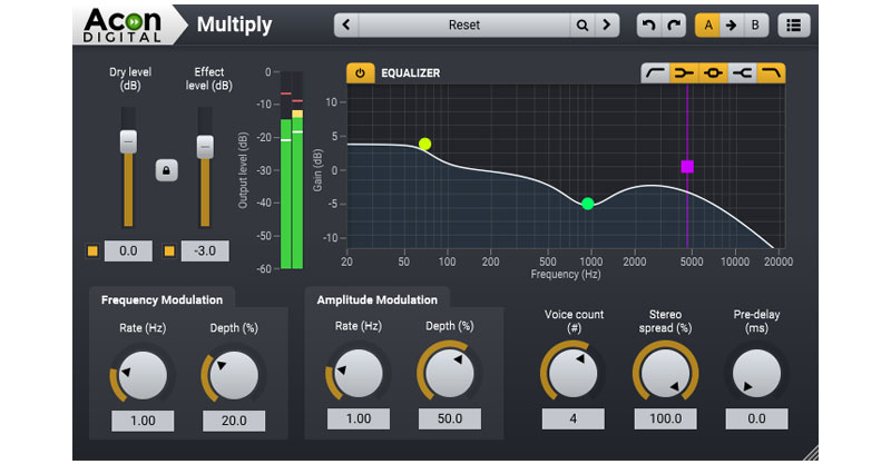 Multiply By Acon Digital